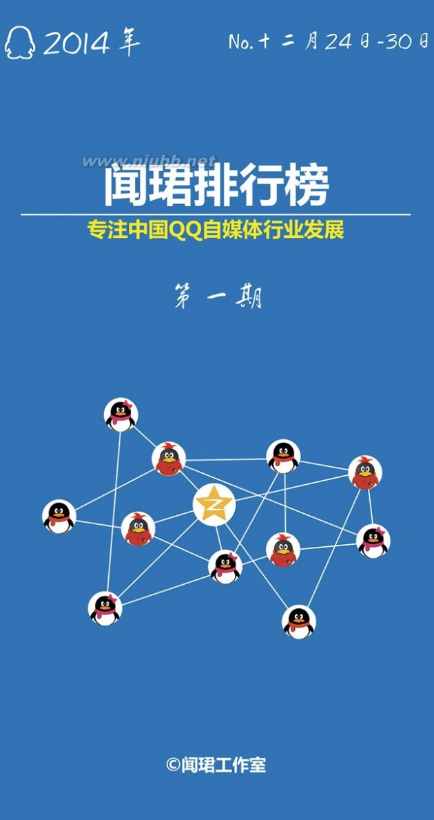 闻珺发布QQ空间自媒体排行榜 qq空间排行
