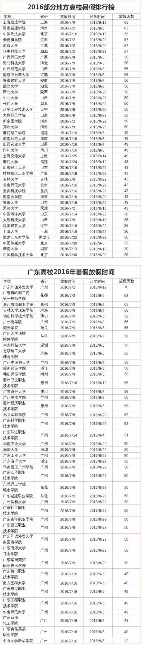 高校放假时间 2016年全国高校暑假放假时间一览表