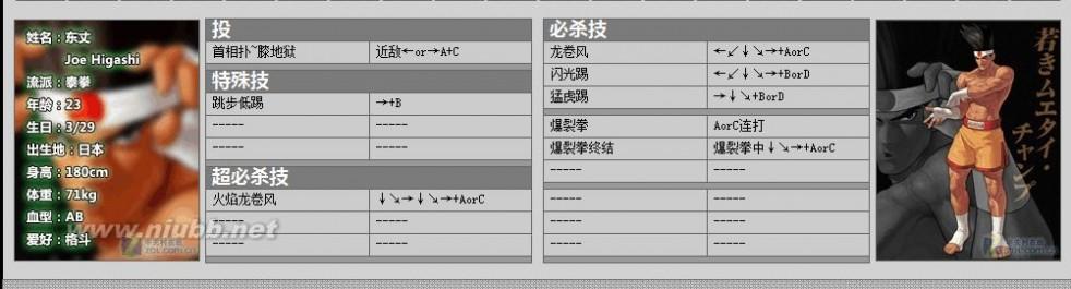 kof12 KOF12(拳皇12) 全角色出招表(附角色头像)