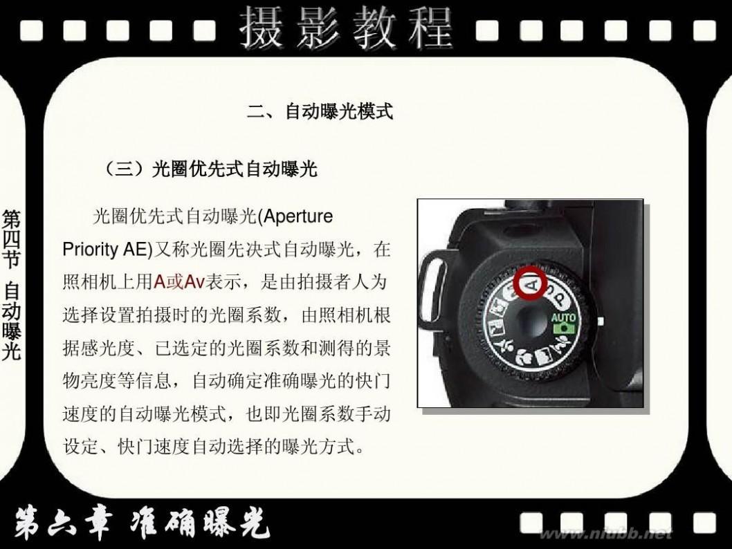 光画摄影 用光作画与摄影技术之准确曝光