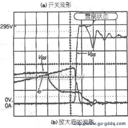 雪崩 MOSFET大功率管的雪崩特性