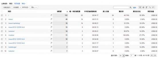 www.bsweb.cn内容页面分析