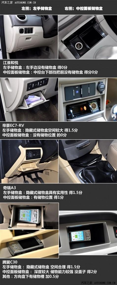 61阅读 华晨中华 中华骏捷FRV 2010款 1.5AT舒适型