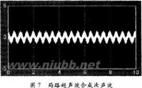 次声波:次声波-简介,次声波-产生和特点_次声波发生器