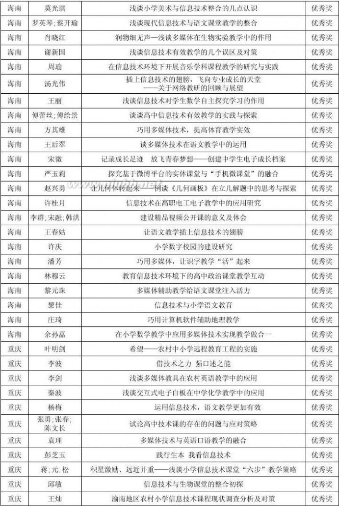 天津校讯通 2013第四届中国移动校讯通杯第四届论文大赛等级奖