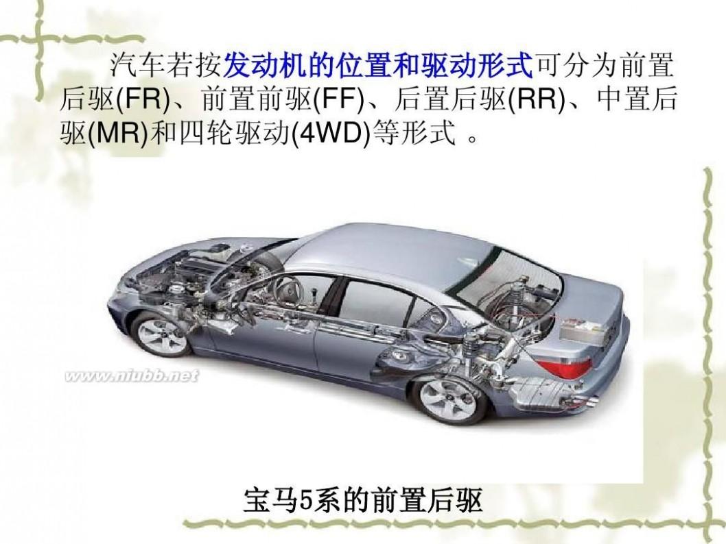 汽车构造课件 汽车构造与原理(很好的课件)