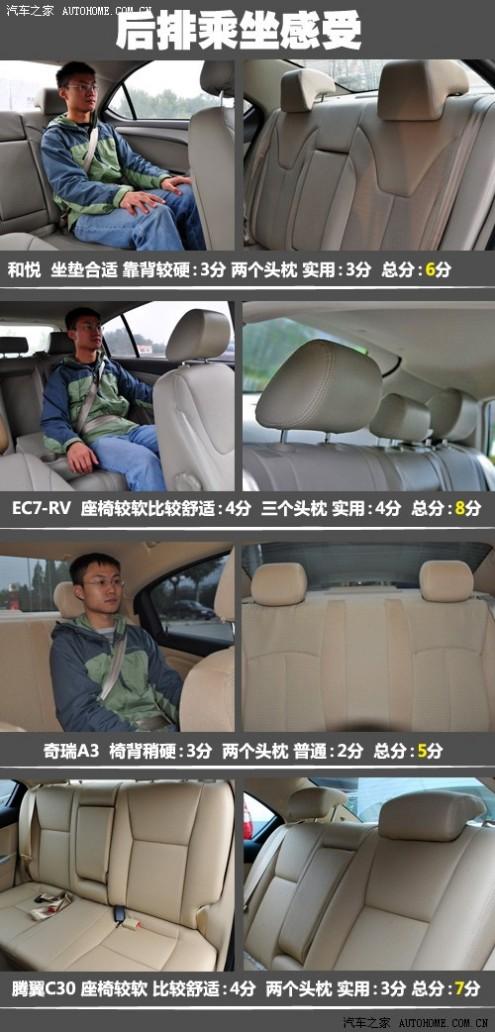 长安 长安汽车 长安CX30 2010款 1.6 MT运动型