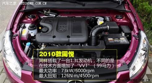 61阅读 江淮汽车 同悦 2010款 1.3L 豪华型MT