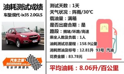 轿车驾驶气焰气焰 测试现代ix35 2.0两驱版 必赢pk10计划软件-pk10计划软件免费版-必赢pk10投注技巧