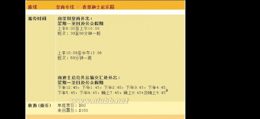 香港迪斯尼乐园地图 2014 香港迪士尼攻略