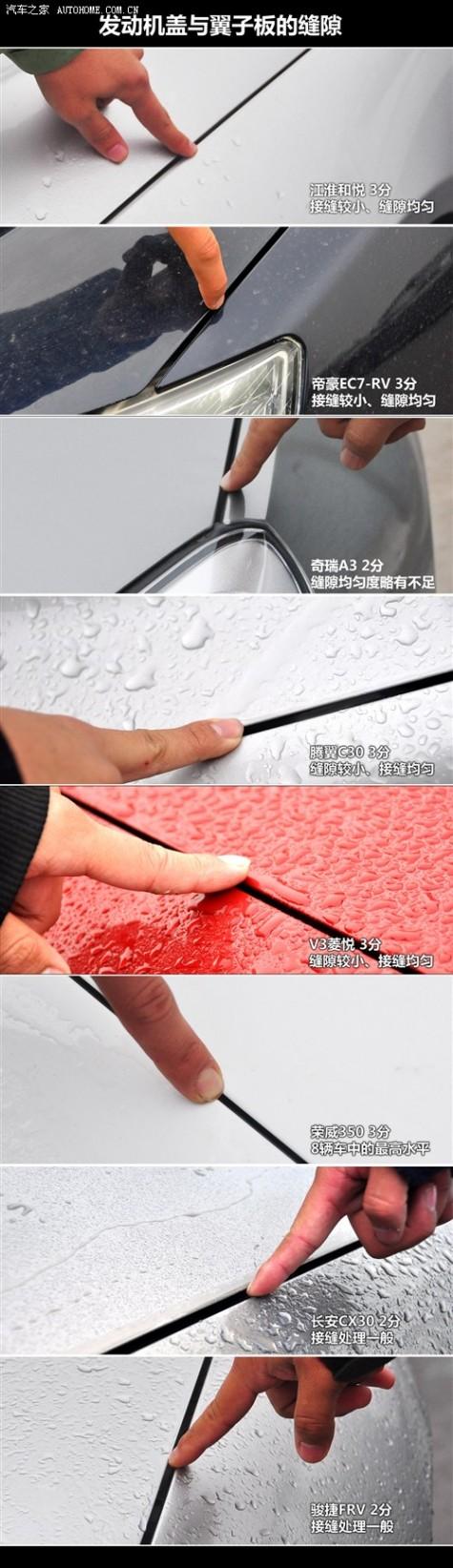 61阅读 江淮汽车 和悦 2010款 1.5L MT豪华型