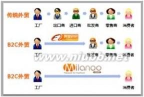 米兰网:米兰网-业务简介,米兰网-公司愿景_米兰网