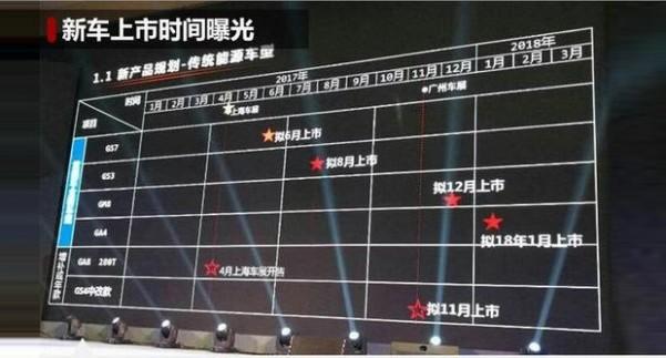 广汽传祺汽车-有望8月26日上市 广汽传祺GS3实车曝光