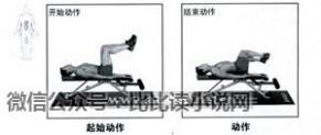 如何用哑铃锻炼腹肌 如何用哑铃锻炼腹部肌肉(图解)
