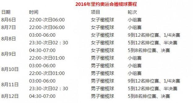 橄榄球比赛时间 2016年巴西奥运会橄榄球赛程时间表