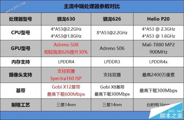 夏普AQUOS S2值得买吗?夏普AQUOS S2全屏手机优缺点全面深度评测