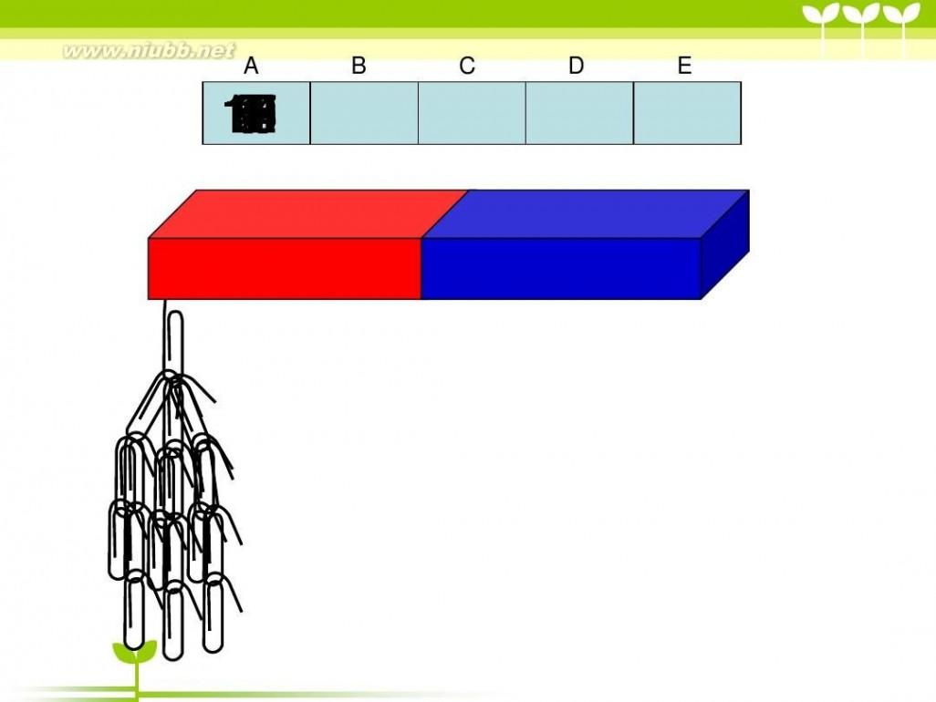 磁铁的两极 磁铁的两极ppt