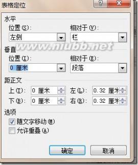 空白的玄圖 OpenXml編程--去除自動生成的word文檔中由分頁符和換行符產生的空白頁