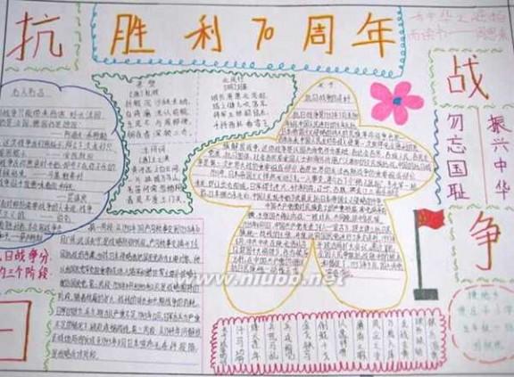 阅兵小报 纪念抗战胜利70周年手抄报内容图片图