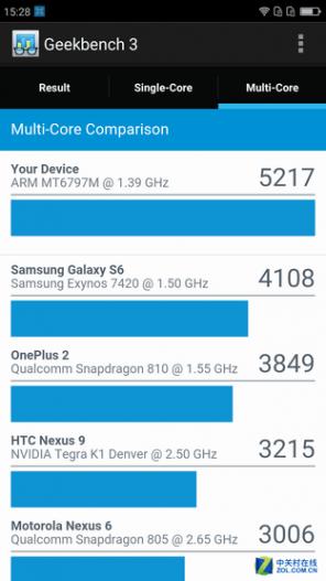 999元畅快体验360手机N4全网通版评测
