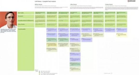 集成电路的设计流程-《小小的船》课件设计思路及流程