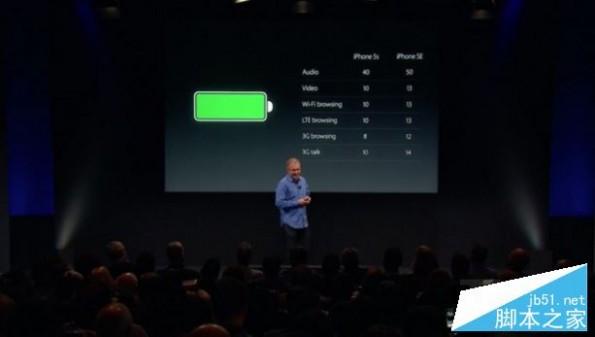 iPhone SE、iPhone 6s、iPhone 6三者规格对比