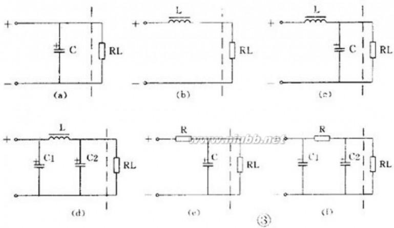 ——>滤波(得到不稳压直流)——>稳压管——>稳压直流 二,整流电路