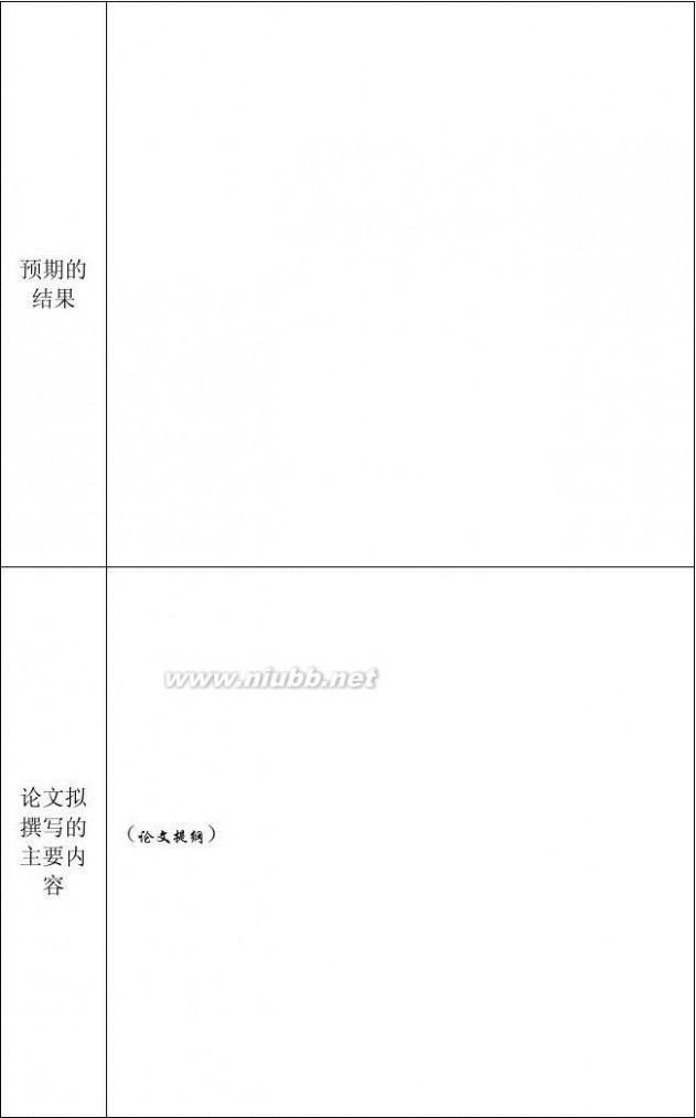 开题报告模板 开题报告格式及范文模板(最全面,最实用)-实习报告