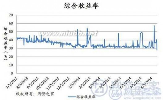 锦融运通 浙江P2P锦融运通老板失联 待还金额2.12亿