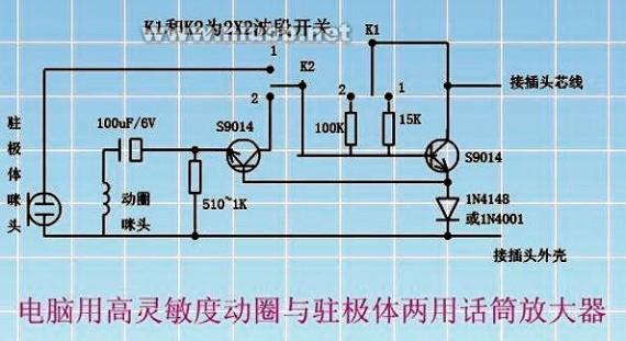 【做好这个咪的关键有二点: 一是保证三极管处于放大状态,一般测三极管的EC间电压,如果有1伏左右就可以认为处于放大状态,如果只有零点几伏,可能三极管饱和了,声音就会反而小了.(输出信号被短路了) 二是保证电容咪头处于灵敏度最高状态,这是主要的.这个要调节与咪头串联的电阻.