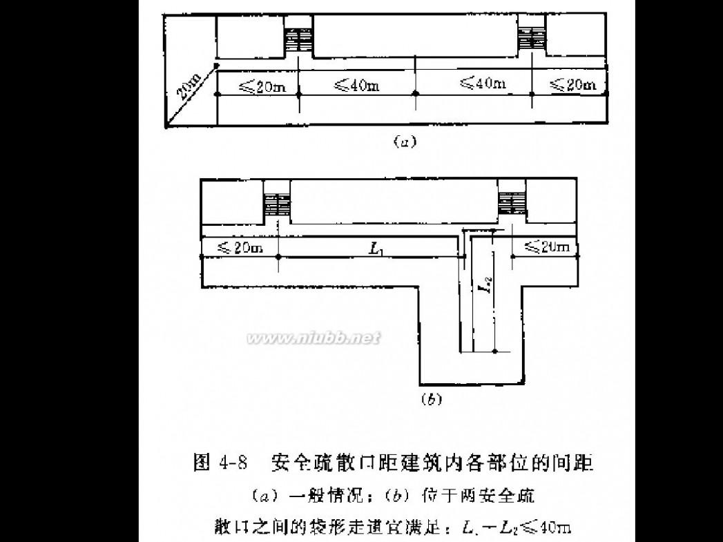 高层建筑规范 高层住宅设计规范