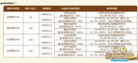 《QQ自由幻想》年度理財計劃啟動