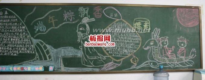 端午节主题黑板报图片