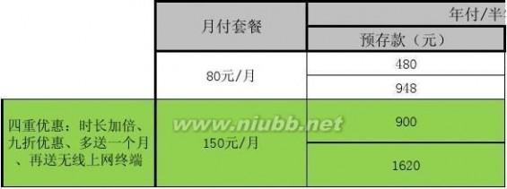 中国电信无线上网卡资费套餐 北京电信无线上网卡资费标准