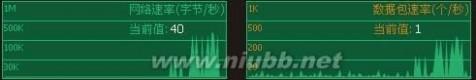 ip雷达 IP雷达的操作方法