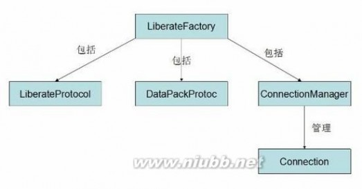 firefly Firefly官方教程之Netconnect使用文档 - 9秒社团