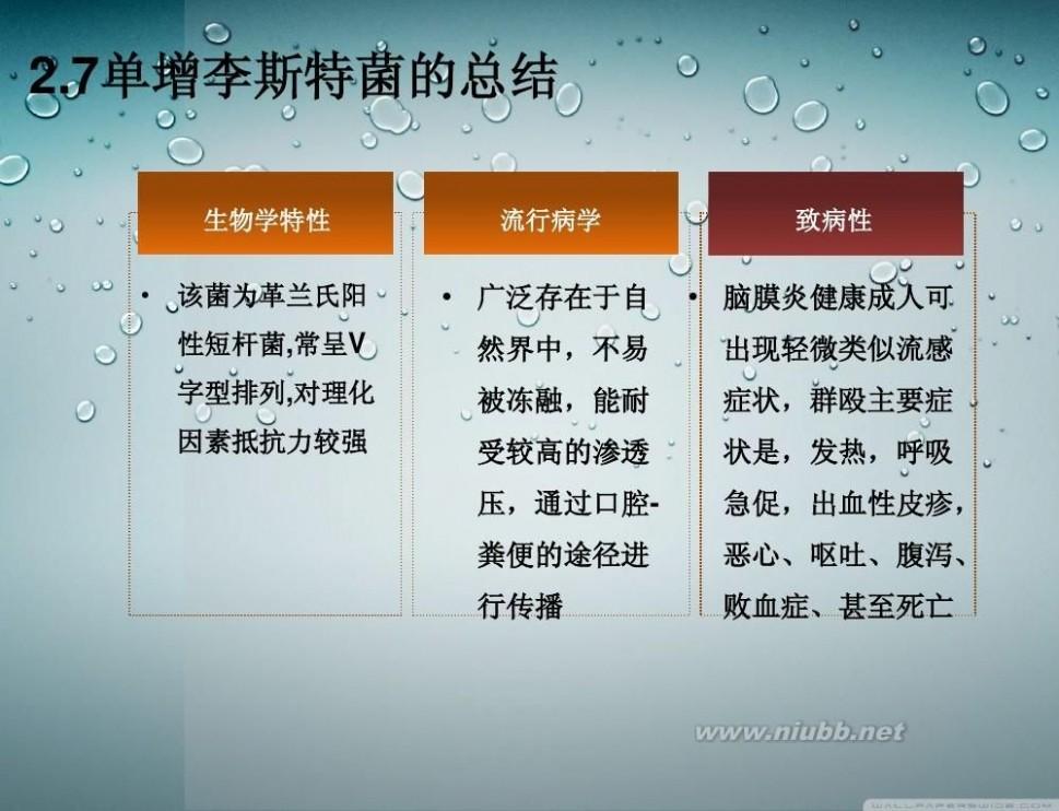 李斯特菌感染 细菌食品中毒--李斯特菌,阪崎肠杆菌