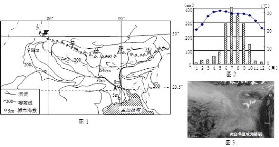 恒河平原 结合图文材料,回答问题。材料一:图1中的恒河平原是世界人口最稠密的地区之一,