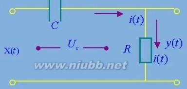 带通滤波器的作用 滤波器的种类作用原理